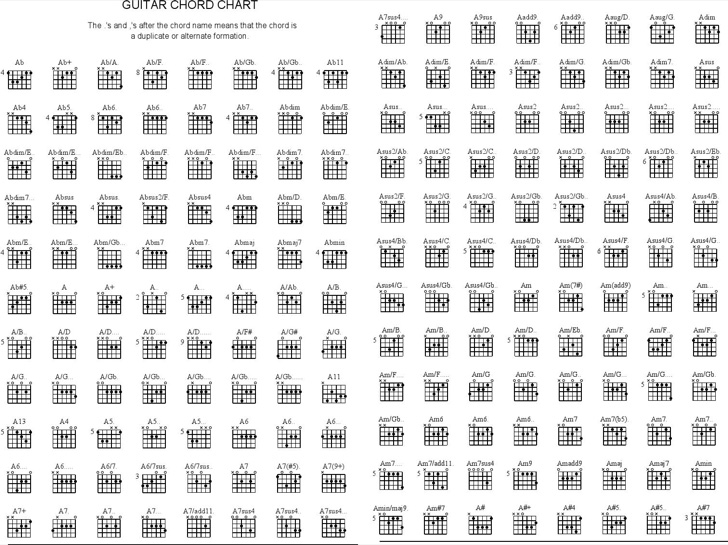 acoustic-guitar-chord-chart-template