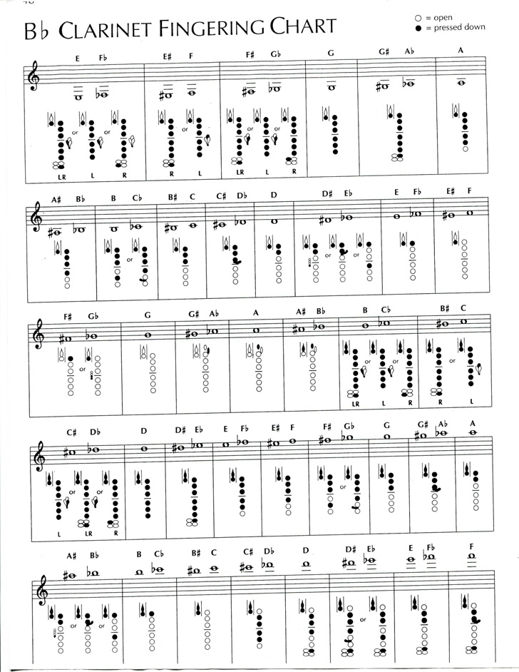 bb-clarinet-fingering-chart