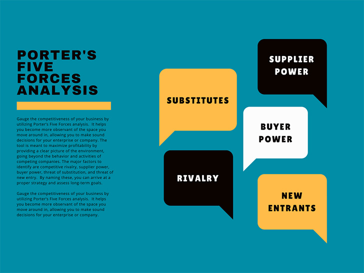 blue-and-yellow-porters-five-forces-analysis-chart