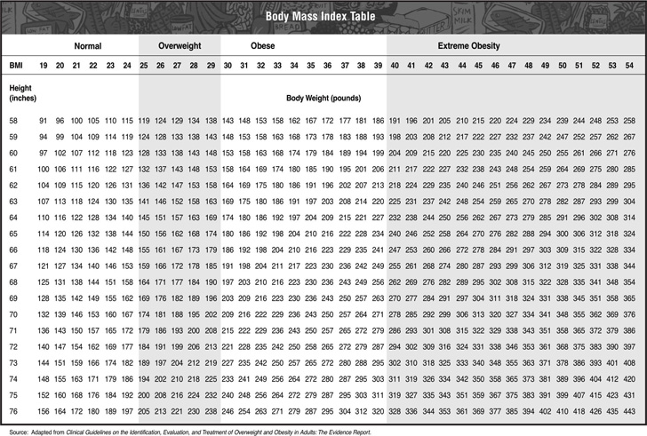 body-mass-index-table