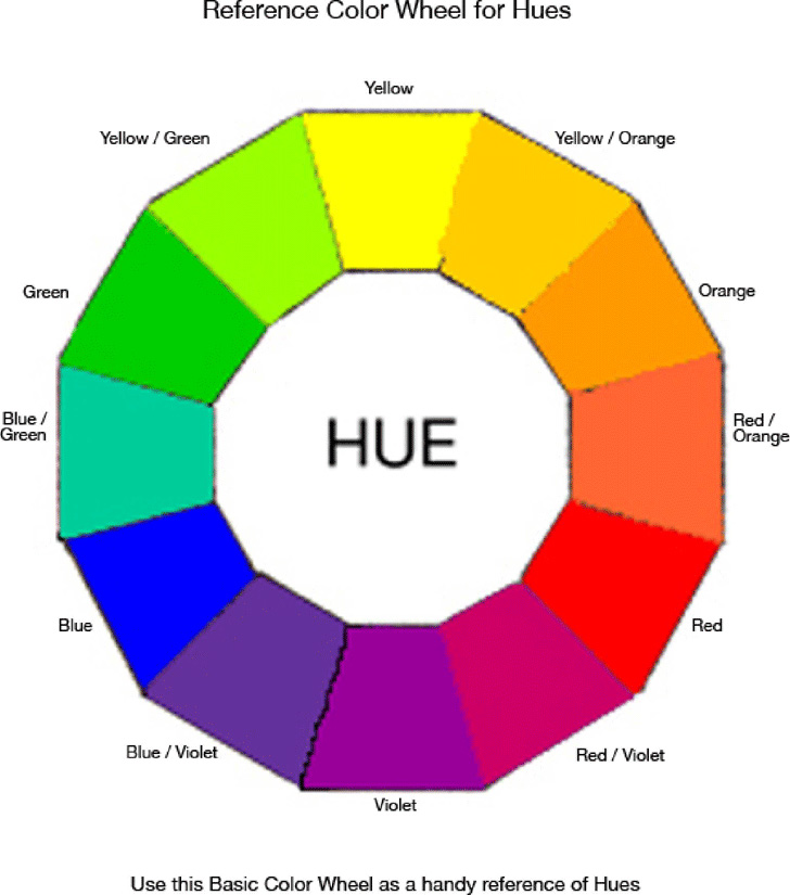 color-wheel-reference-chart