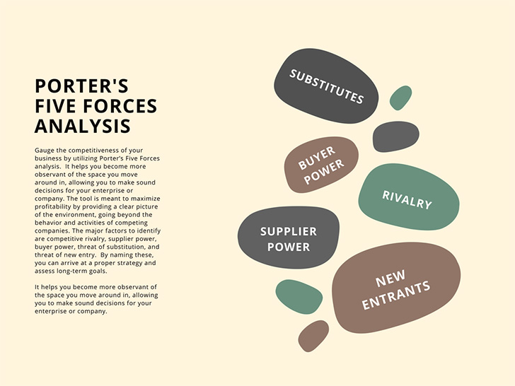 cream-stones-porters-five-forces-analysis-chart