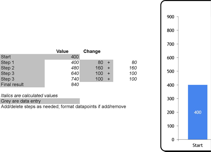 excel-waterfall-chart-template