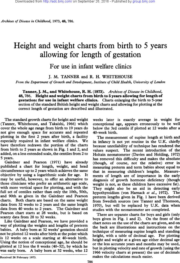 height-and-weight-age-chart-template