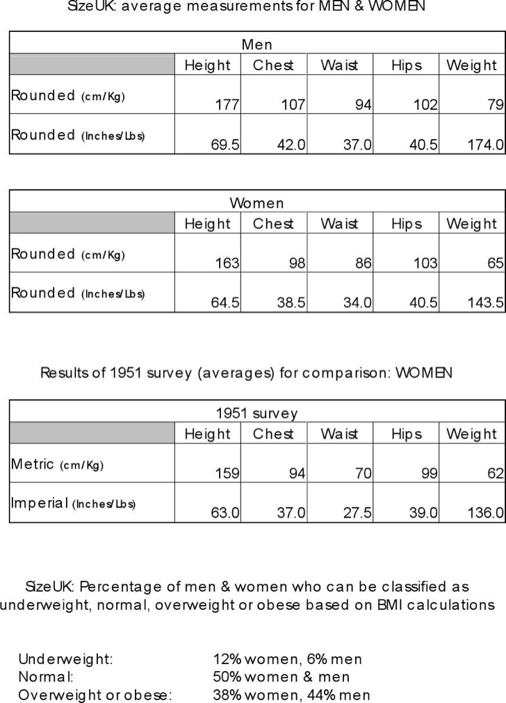 height-weight-ratio-chart-for-women