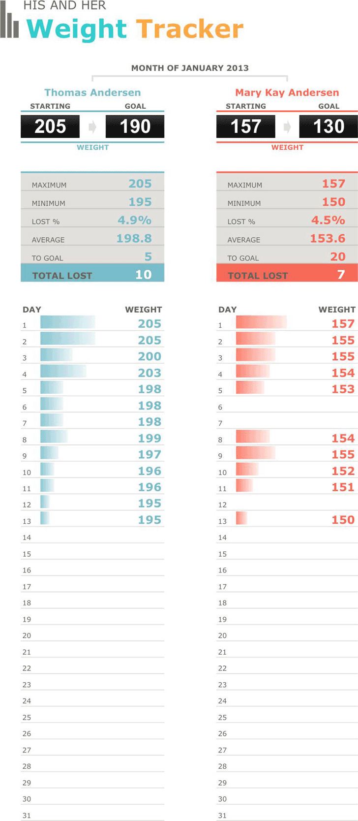 his-and-her-weight-loss-tracker-chart