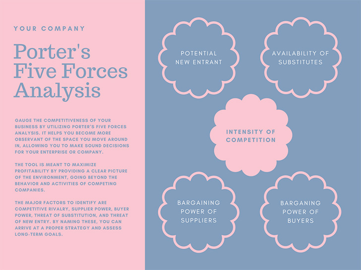 pastel-pink-and-purple-porters-five-forces-analysis-chart
