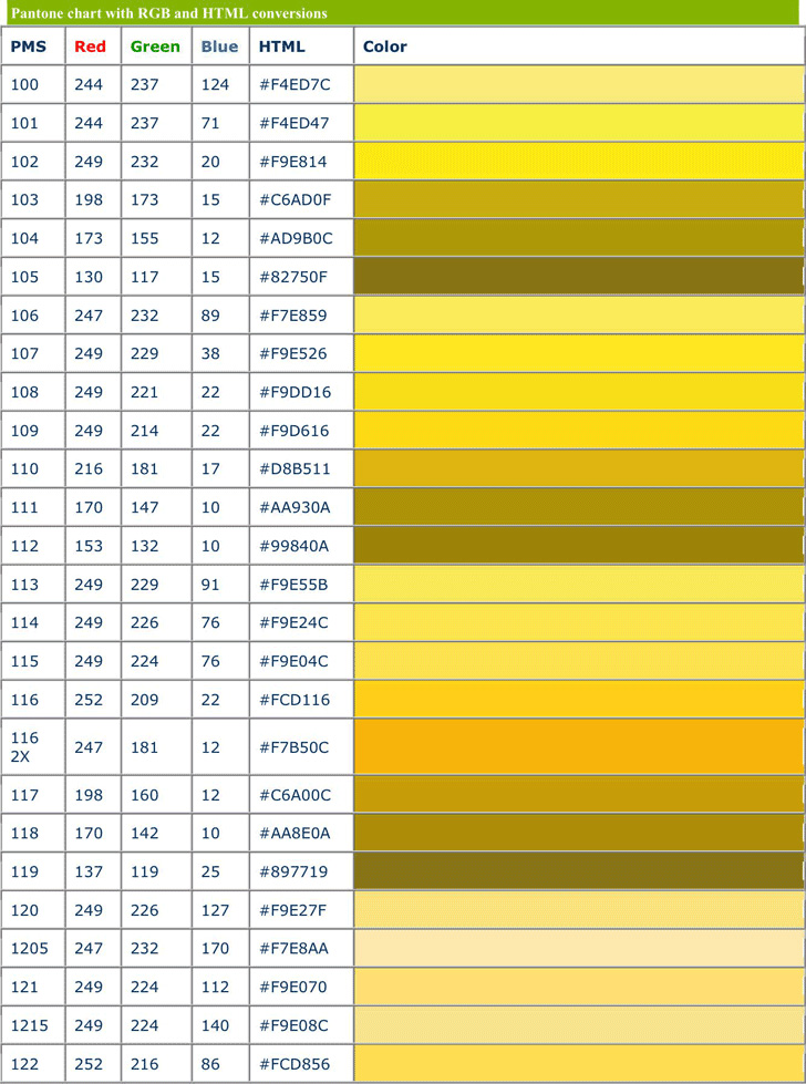 pms-chart-with-rgb-html-conversions