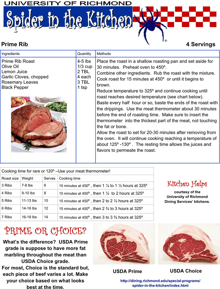 prime-rib-cooking-chart