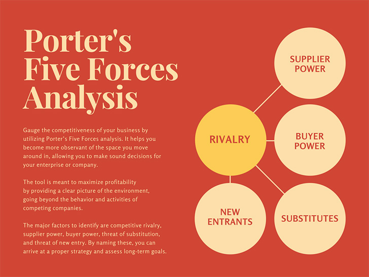 red-and-cream-porters-five-forces-analysis-chart