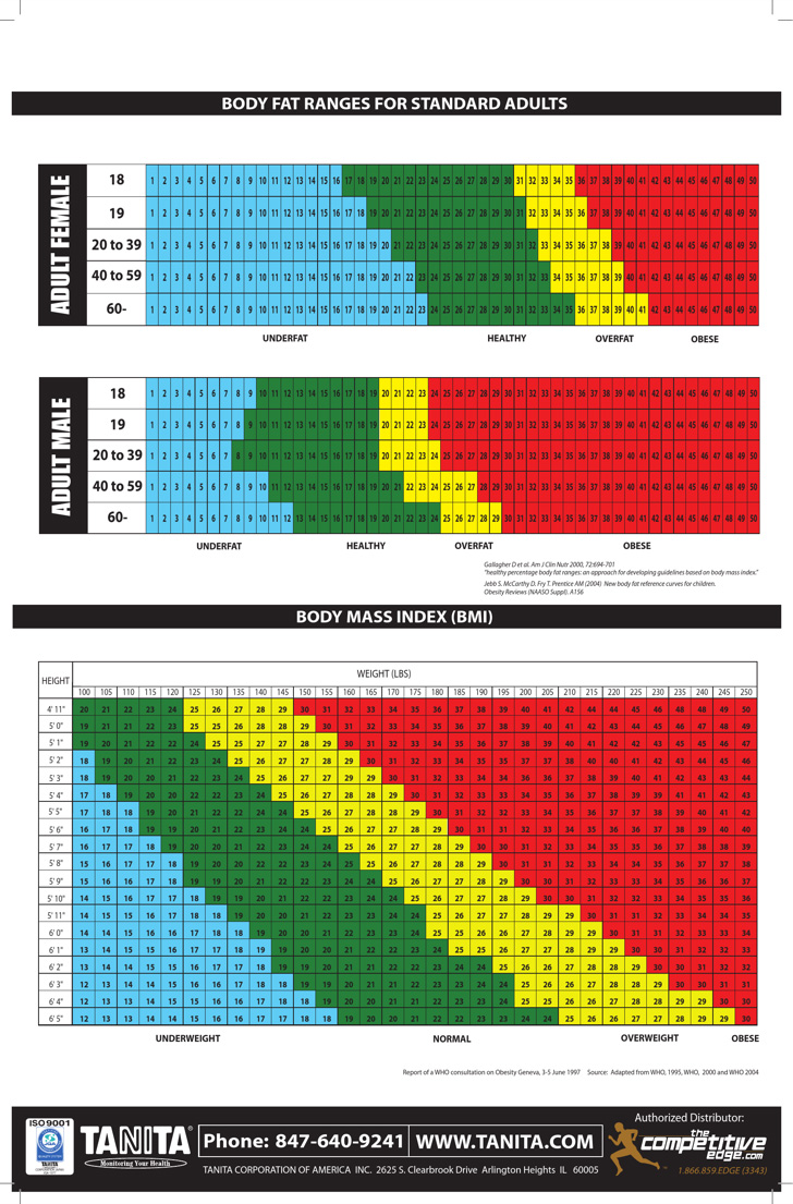 sample-body-fat-chart-ranges-for-girls