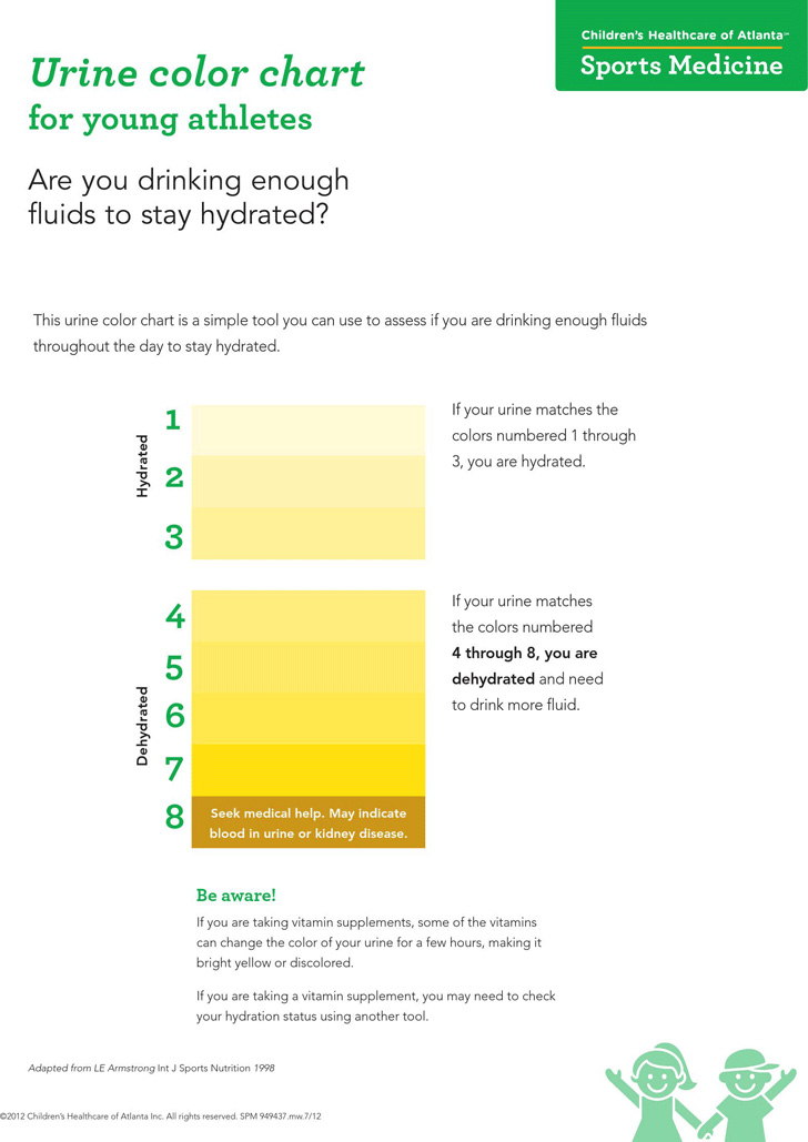 urine-color-chart-for-young-athletes