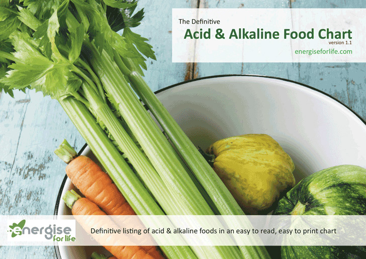 acid-alkaline-food-chart-2