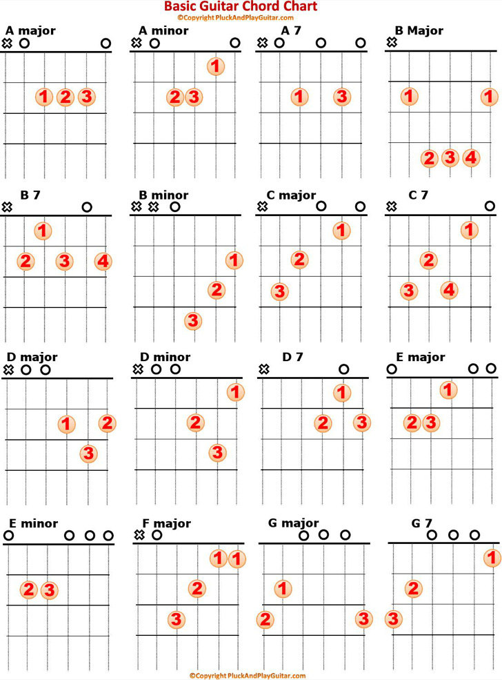 acoustic-basic-guitar-chord-chart