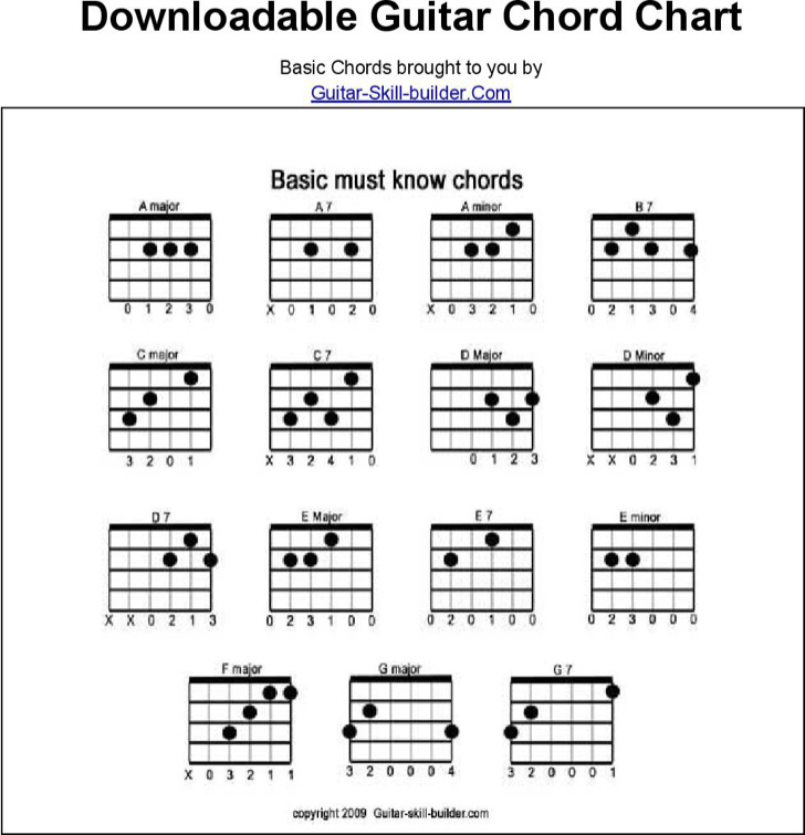 acoustic-guitar-chords-chart-for-beginner