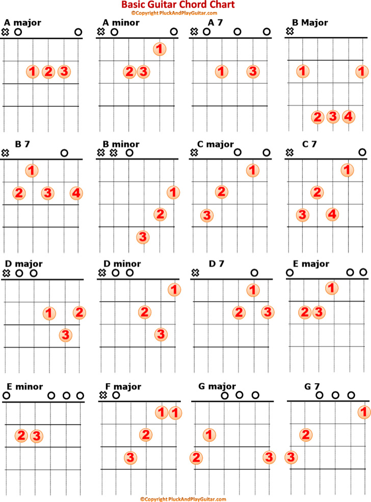 acoustic-guitar-notes-chart