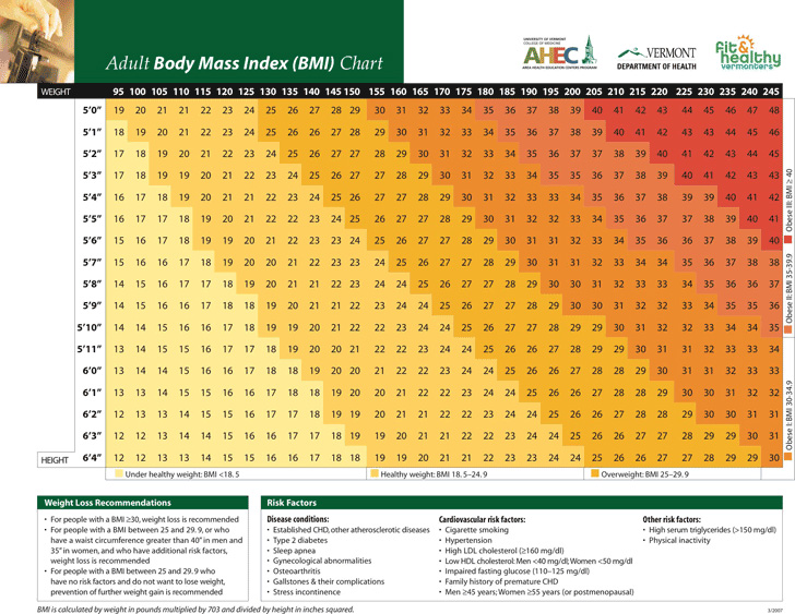 adult-body-mass-index-bmi-chart