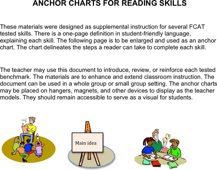 anchor-charts-for-reading-skills