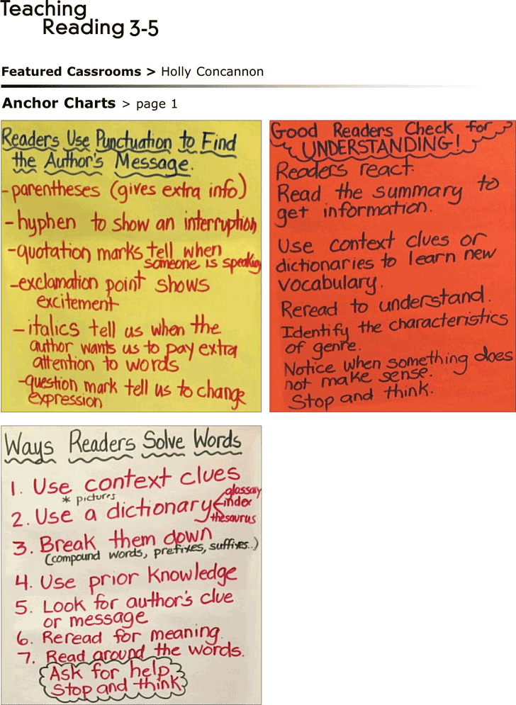 anchor-charts-for-teaching-reading