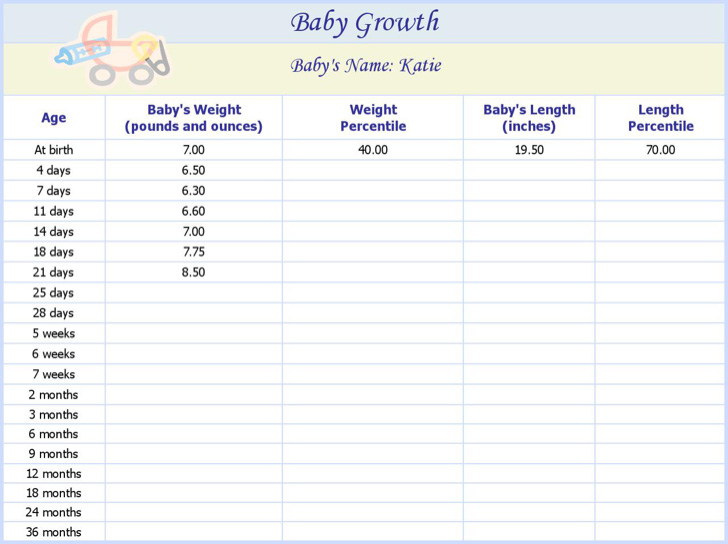 baby-girl-growth-entries-chart-template