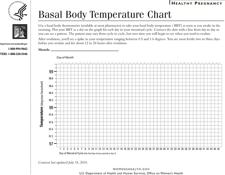 basal-body-temperature-chart-1
