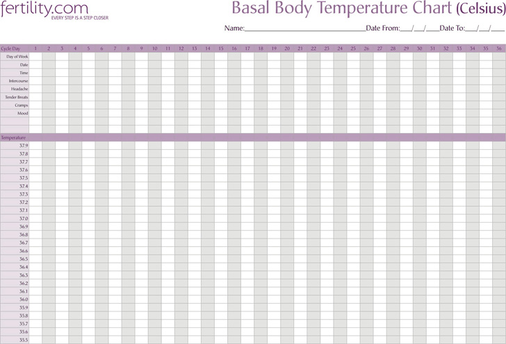 basal-body-temperature-chart-3