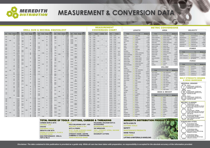 basic-metric-conversion-data-chart-template