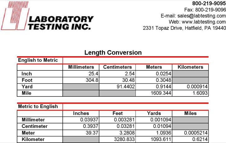 basic-metric-length-conversion-chart