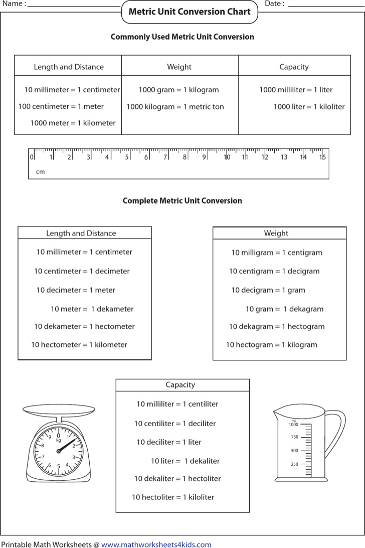 basic-metric-unit-conversion-chart