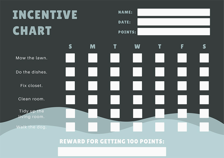 blue-incentive-reward-chart