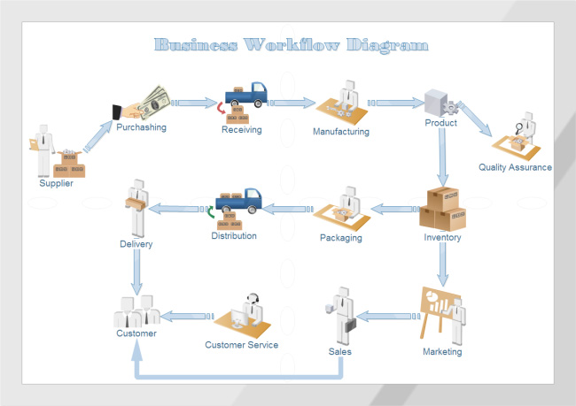 business-workflow-diagram
