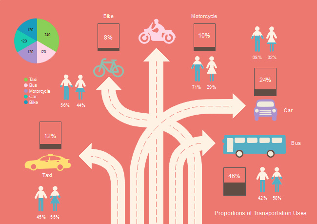 choose-transportation-infographic