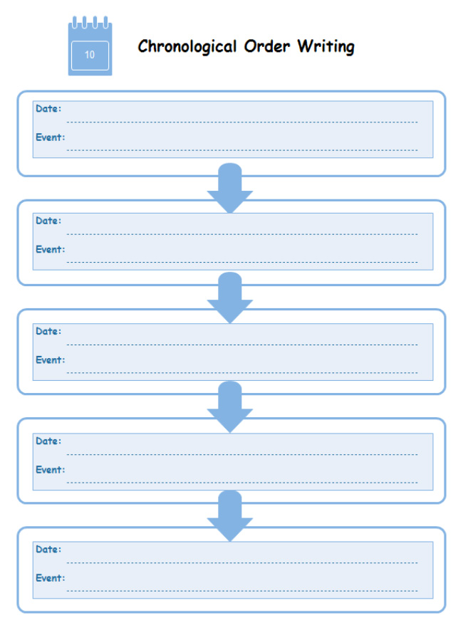 chronological-writing-graphic-organizer