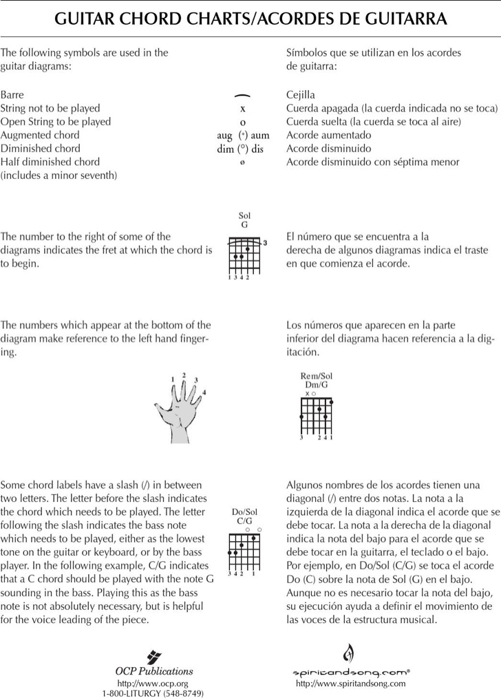 classical-acoustic-guitar-chord-chart