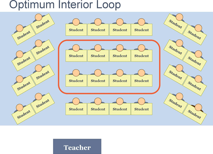 classroom-seating-charts-6-layouts