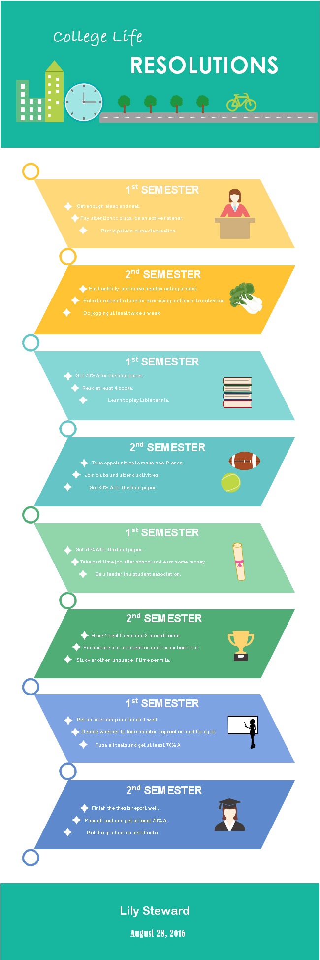 college-life-resolution-infographic