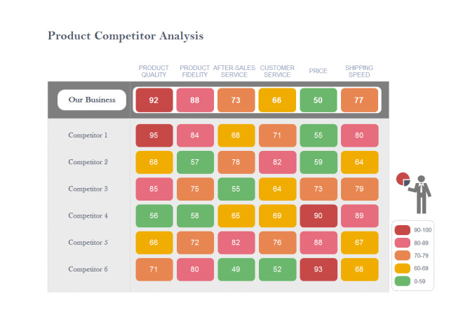 competitor-analysis-matrix-chart