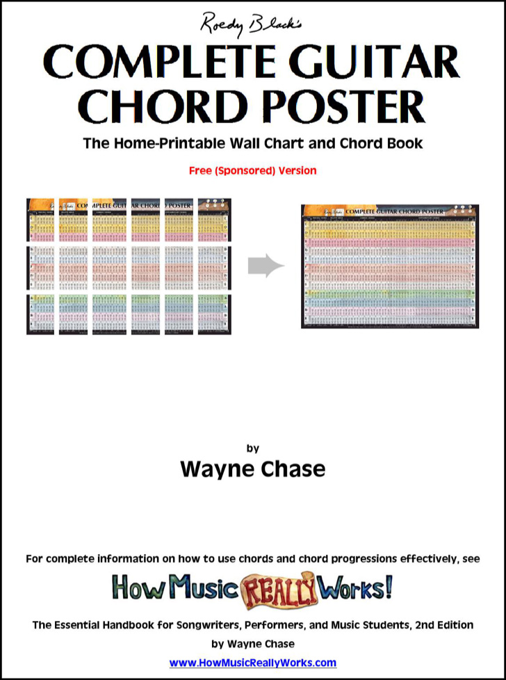 complete-guitar-chord-chart-template