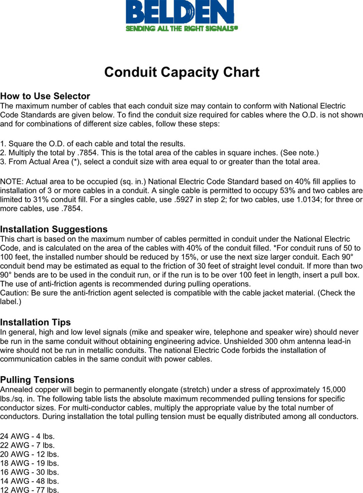conduit-capacity-chart
