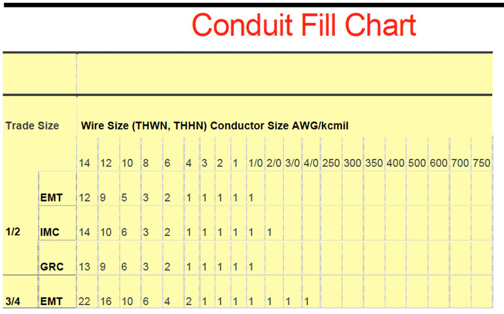 conduit-fill-chart-1