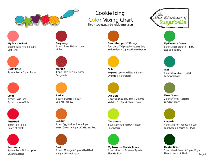 cookie-icing-color-mixing-chart