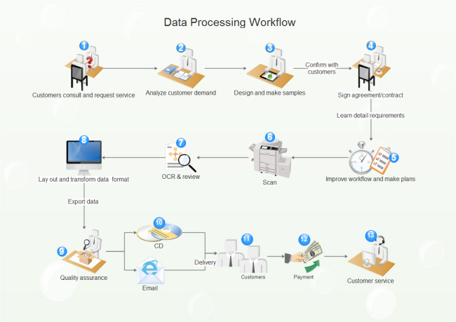 data-processing-workflow