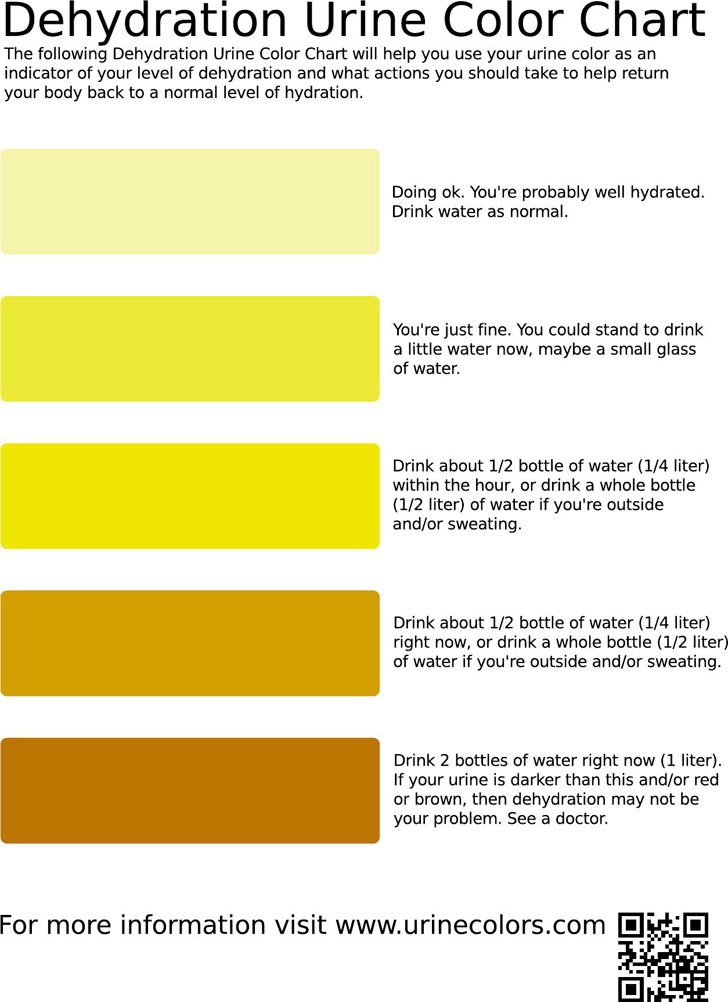 dehydration-urine-color-chart