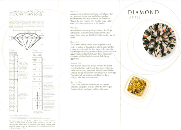 diamond-color-clarity-chart