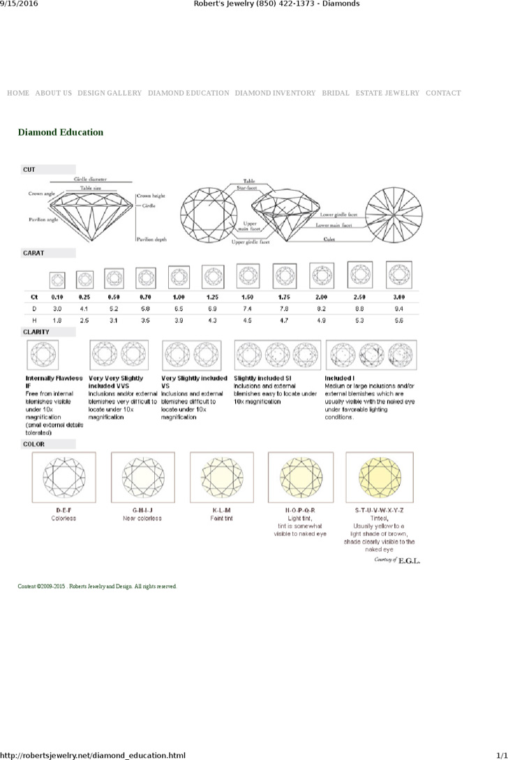 diamond-cut-and-clarity-chart-template