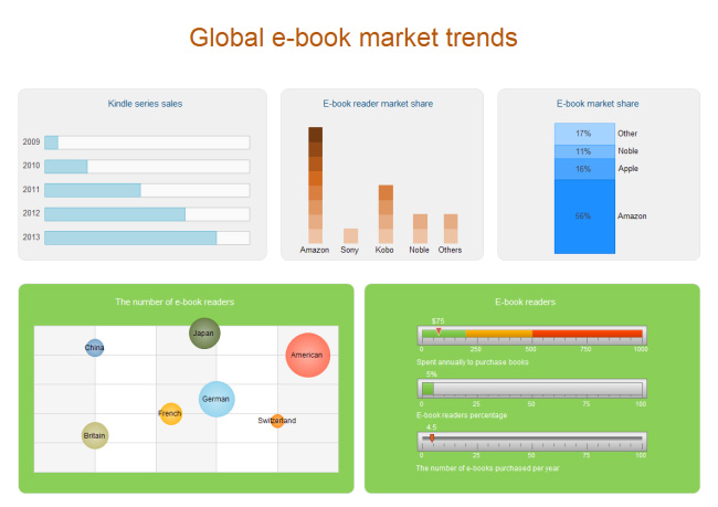 ebook-market-trends
