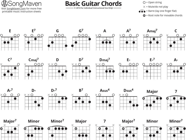 example-basic-guitar-chords-chart-for-beginner