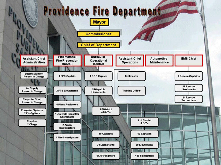 fire-department-organizational-chart-3