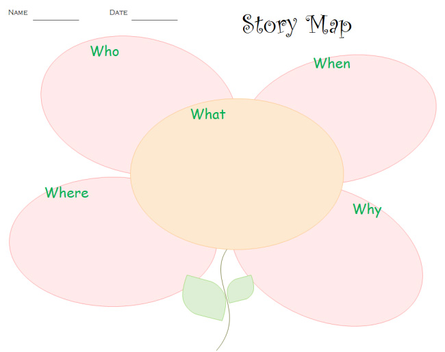 flower-story-map