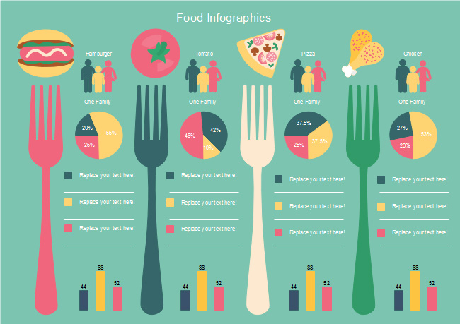food-investigation-infographic